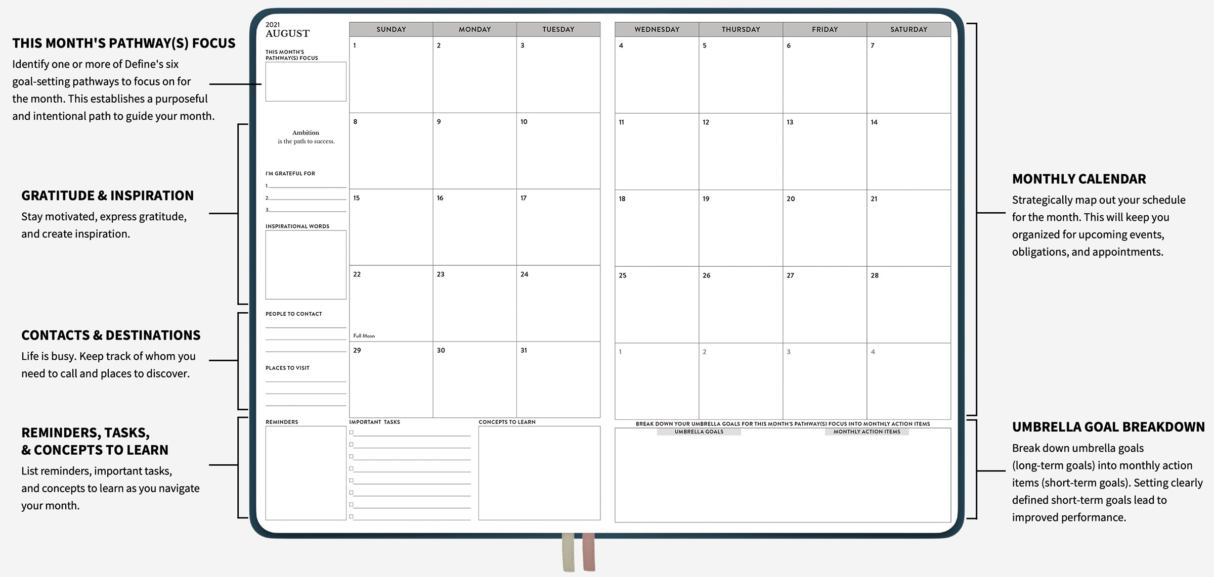 Example of the monthly layout