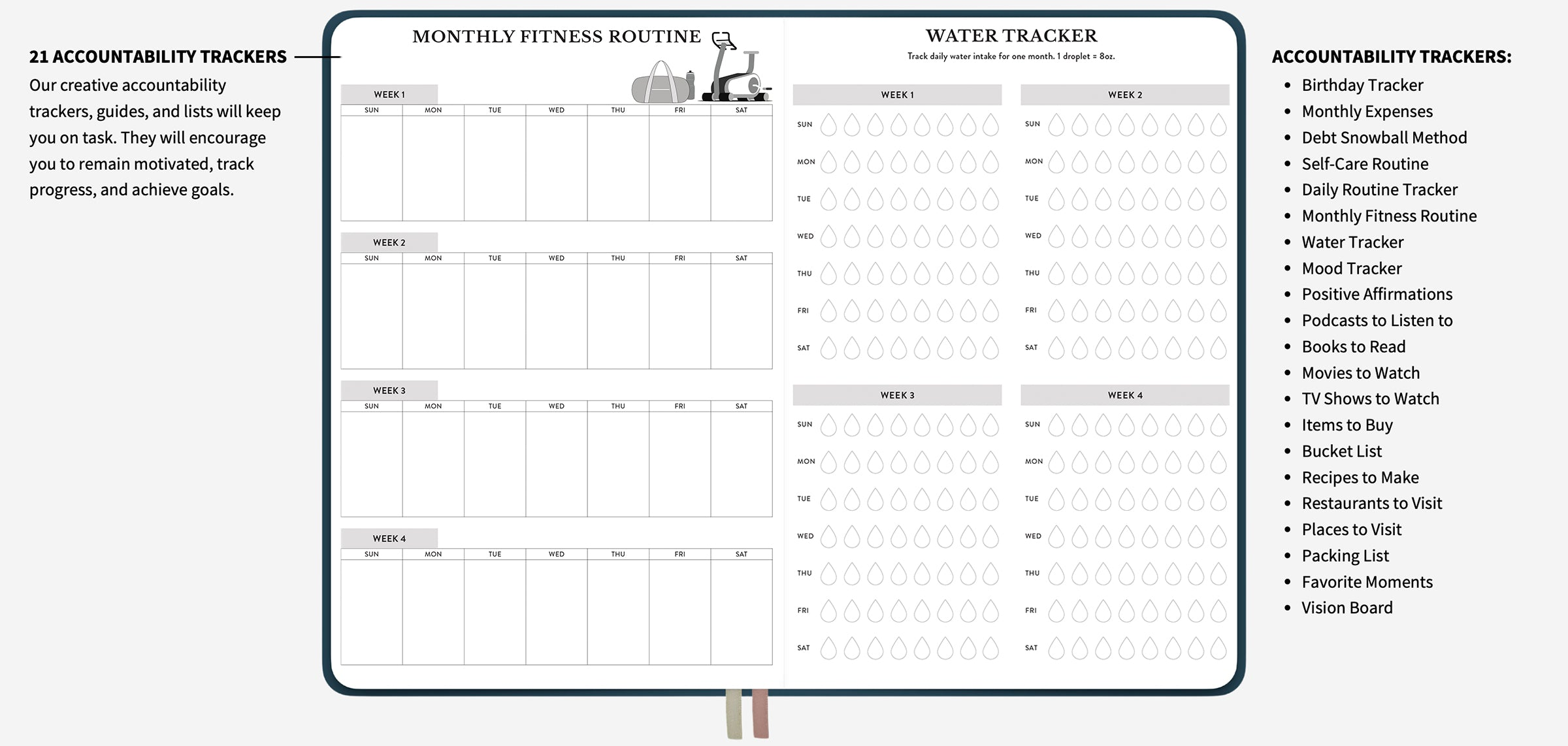 Picture of the Monthly Fitness Routine tracker and Water tracker
