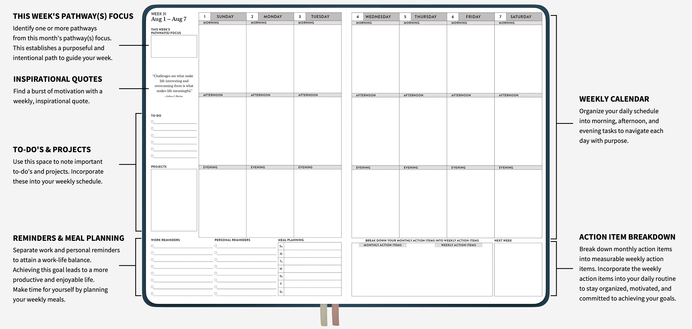 Example of the weekly layout