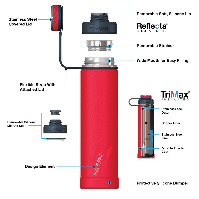 The BOULDER - TriMax Insulated Water Bottle w- Strainer - 600ml (EcoVessel)
