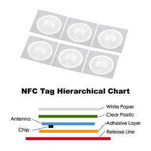 100pcs/lot NFC Tag NFC213 Label 213 Stickers Tags Badges Lable Sticker 13.56mHz huawei share ios13 personal automation shortcuts