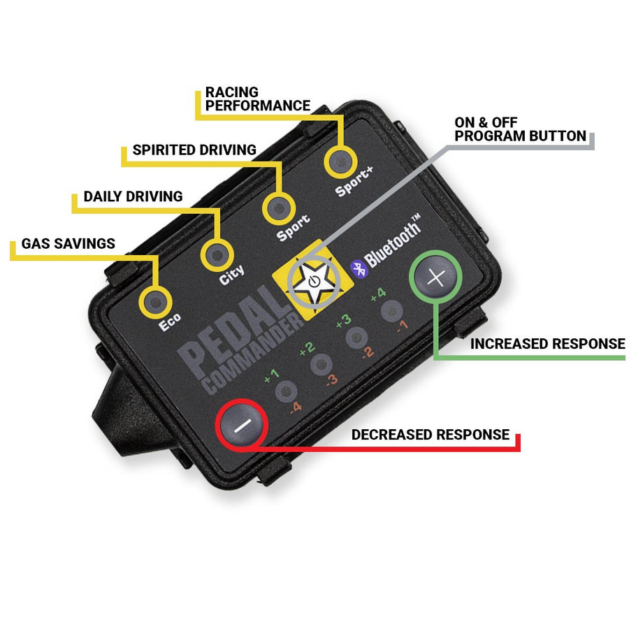Pedal Commander PC25 Bluetooth - Pedal Commander