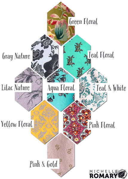 Cotton Face Mask Floral Fabric Options