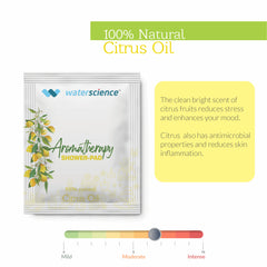 AromaTherapy Shower Pads for CLEO SFA-520