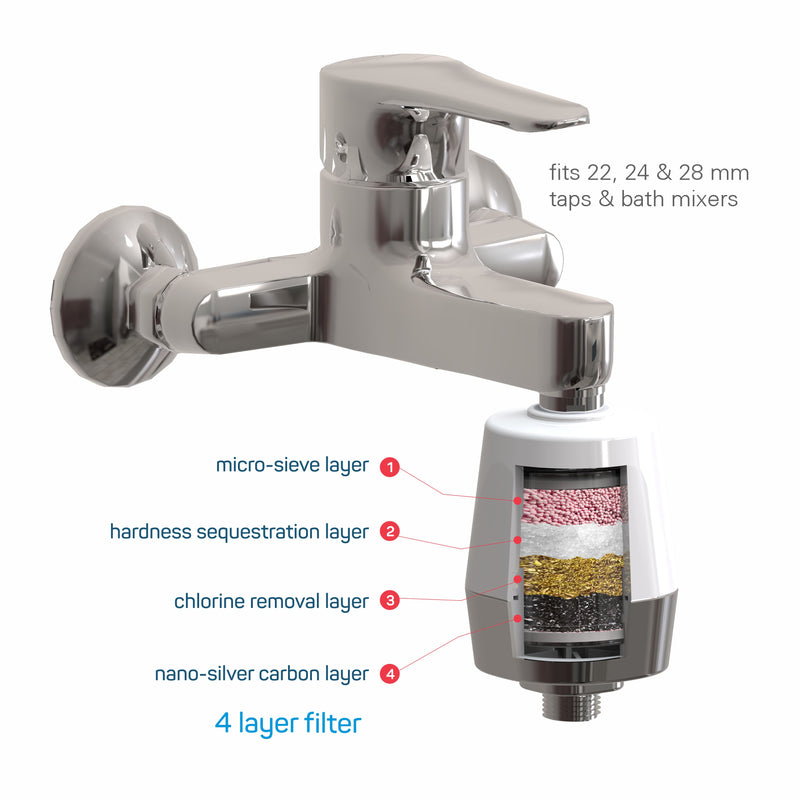 Shower & Tap Filter CLEO SFU-717 - Factory Seconds