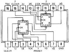 The 3-way frequency circuit of symmetric output(74ls109 and.