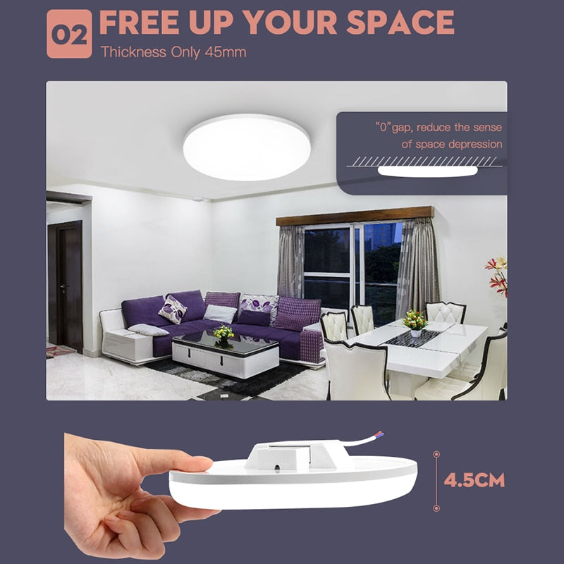 Ultra Thin LED Ceiling Lights