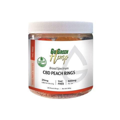 Image of GoGreen Hemp CBD 25mg Peach Rings (500mg)