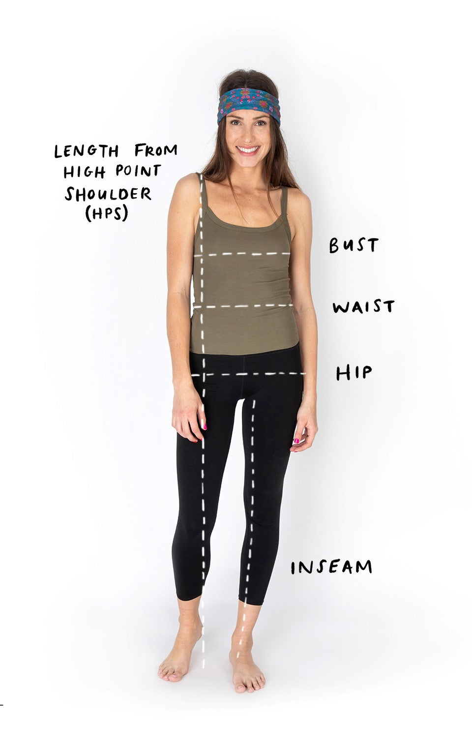 Size chart describig how to measure length from height to shoulder, bust, waist and hip