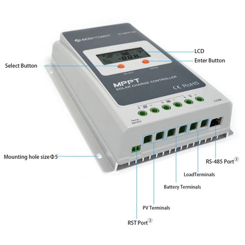 ACOPOWER 20A MPPT Solar Charge Controller with Remote Meter MT-50