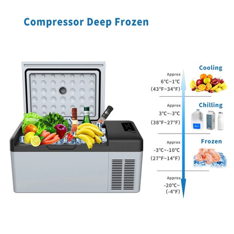 Image of ACOPOWER P15 DC Compressor Car Fridge Cooler (no Battery)