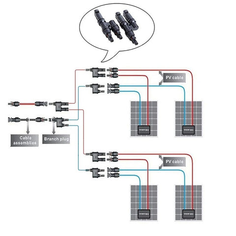 Image of ACOPOWER 440Watts Flexible Solar RV Kit w/ 40A Waterproof Charge Controller, Solar Cable Wire,Tray Cable and Y Branch Connectors,Cable Entry Housing for Marine, RV, Boat, Caravan
