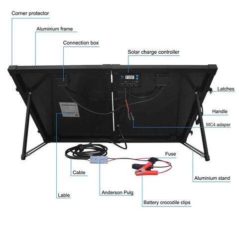 Image of ACOPOWER PTK 100W Portable Solar Briefcase, w/ ProteusX 20A Waterproof LCD Controller
