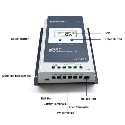 Image of ACOPOWER 30A MPPT Solar Charge Controller with Remote Meter MT-50