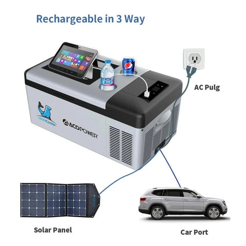 ACOPOWER LiONCooler Combo, X15A Portable Solar Fridge/Freezer (16 Quarts) and 90W Solar Panel