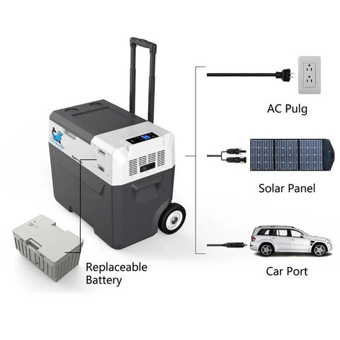ACOPOWER LionCooler X50A Combo, 52 Quarts Solar Freezer & Extra 173Wh Battery (2 Batteries)