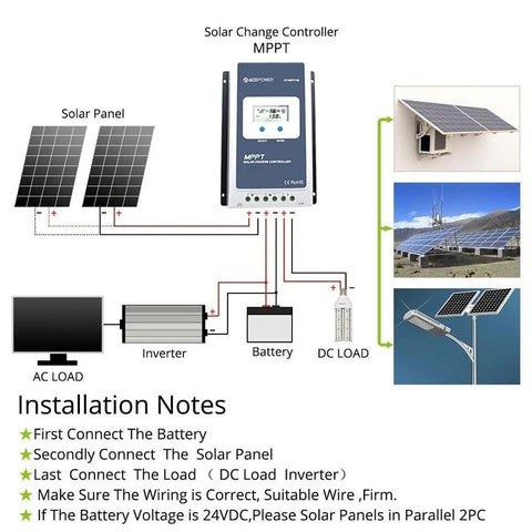 ACOPOWER 40A MPPT Solar Charge Controller with Remote Meter MT-50