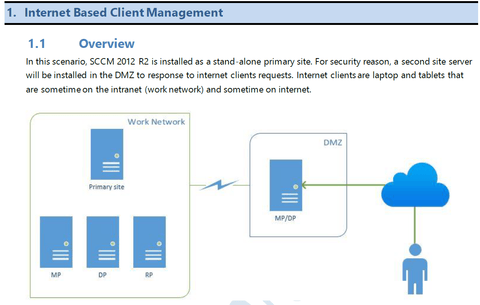 Internet Based Client Management Configuration - System Center Dudes