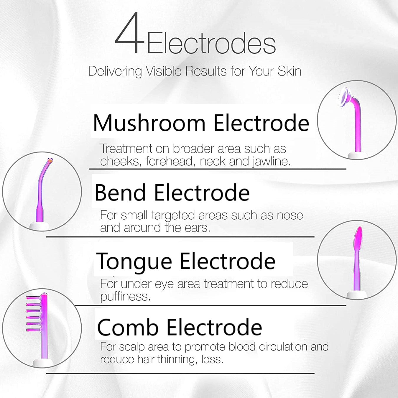 What Is Electrotherapy