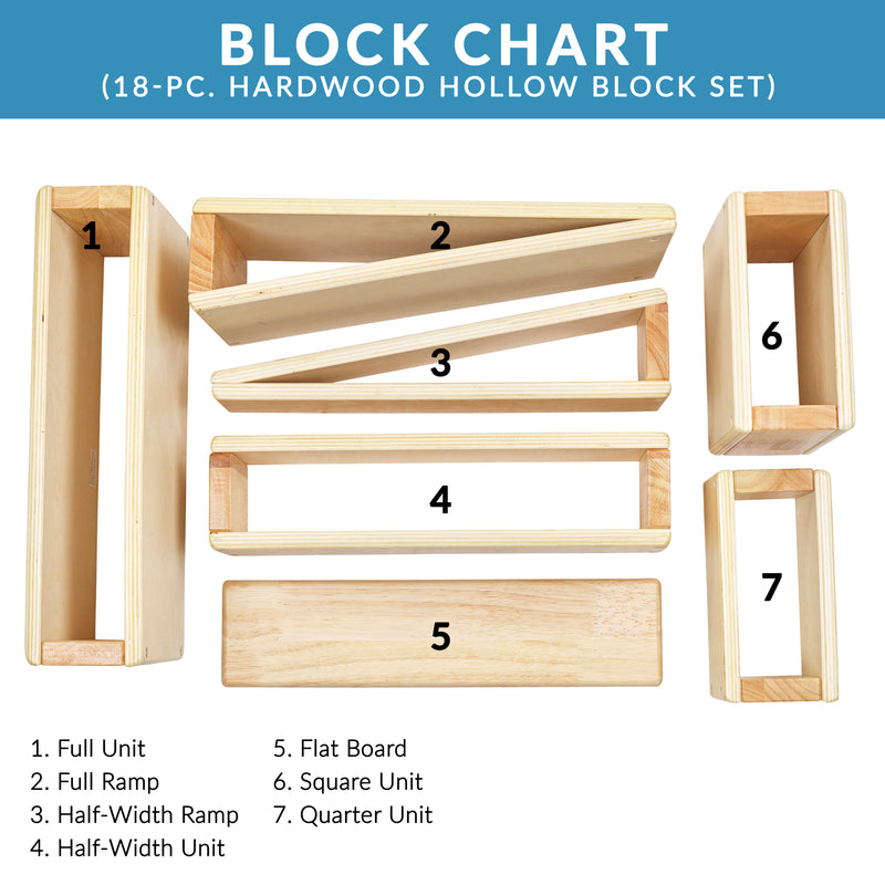 Hollow Block Set, STEM Education Wooden Building Blocks, 18-Pieces