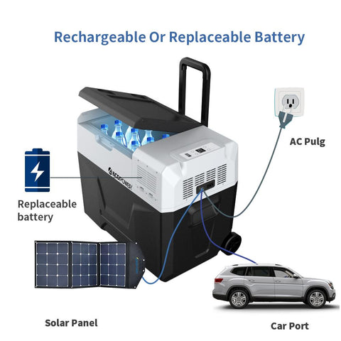 Portable Solar Fridge Freezer