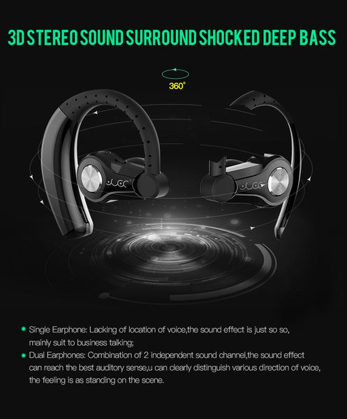New Wireless Bluetooth Headphones Ear Hooks Earphone with Microphone Ear Headset for Android IOS Windows