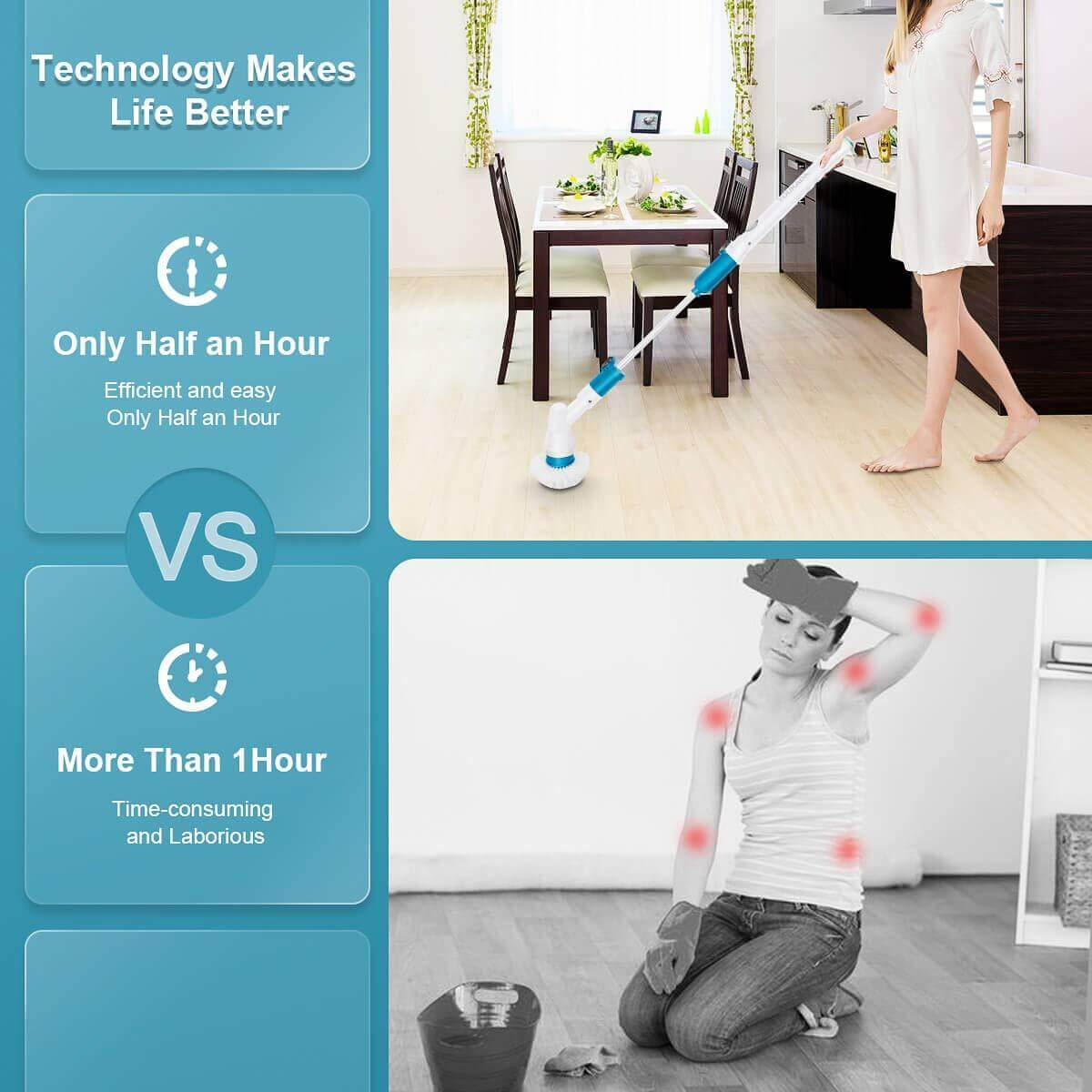 SmartCleaner™ - Electric Spin Scrubber