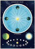 "Cavallini Wall Art / Wrapping Paper. Astronomy Chart. Printed on Archival Quality, Italian Laid Paper. 27"" x 19""."