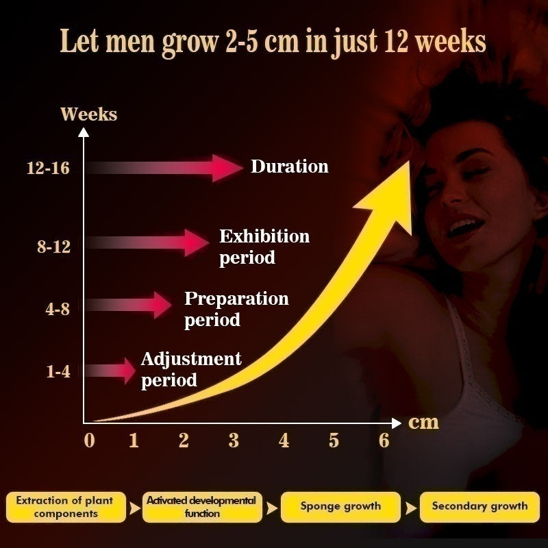 Men Fashion Growth Lubricating Oil for Bigger