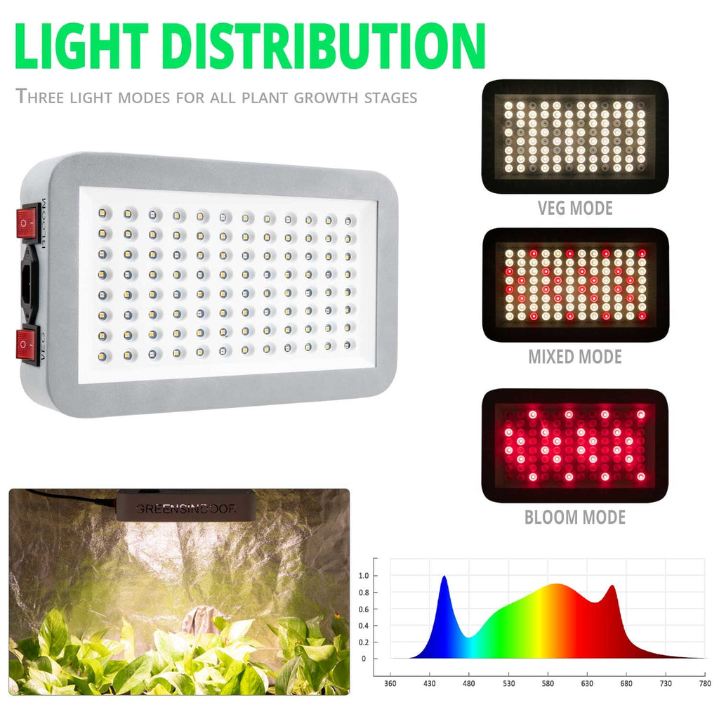 GREENSINDOOR LED Grow Light Full Spectrum Dual Switch for Bloom & Veg 5000W Indoor Plant Growing Lamp Sunlike Spectrum with 3500K White 660nm Red Leds for Seedlings Hydroponics House Garden