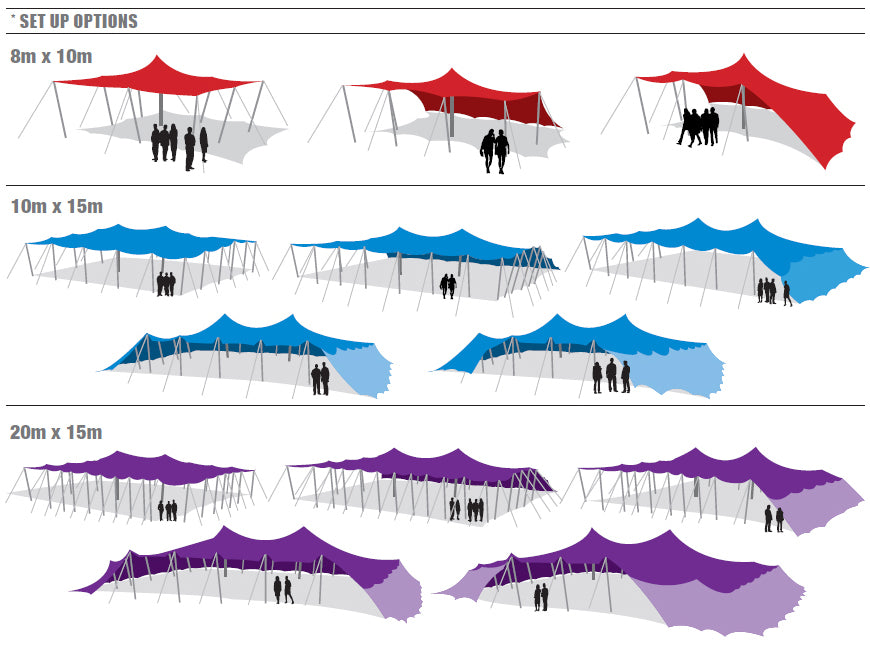 Sizing Guide For Stretch Tents Uk Stretch Tents