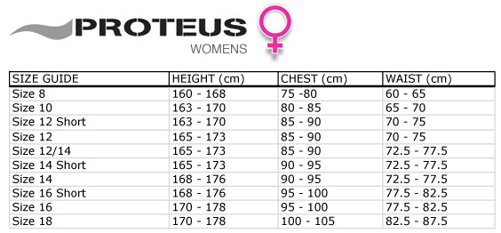 Fourthelement Proteus 2 Wetsuit 3mm Womens specs