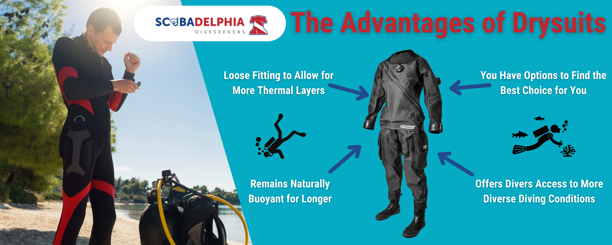 Infographic showcasing a drysuit for scuba diving with its advantages