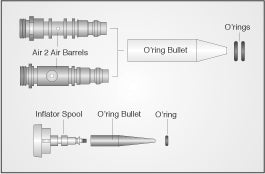 AIR 2 / Inflator O-ring Bullet Kit