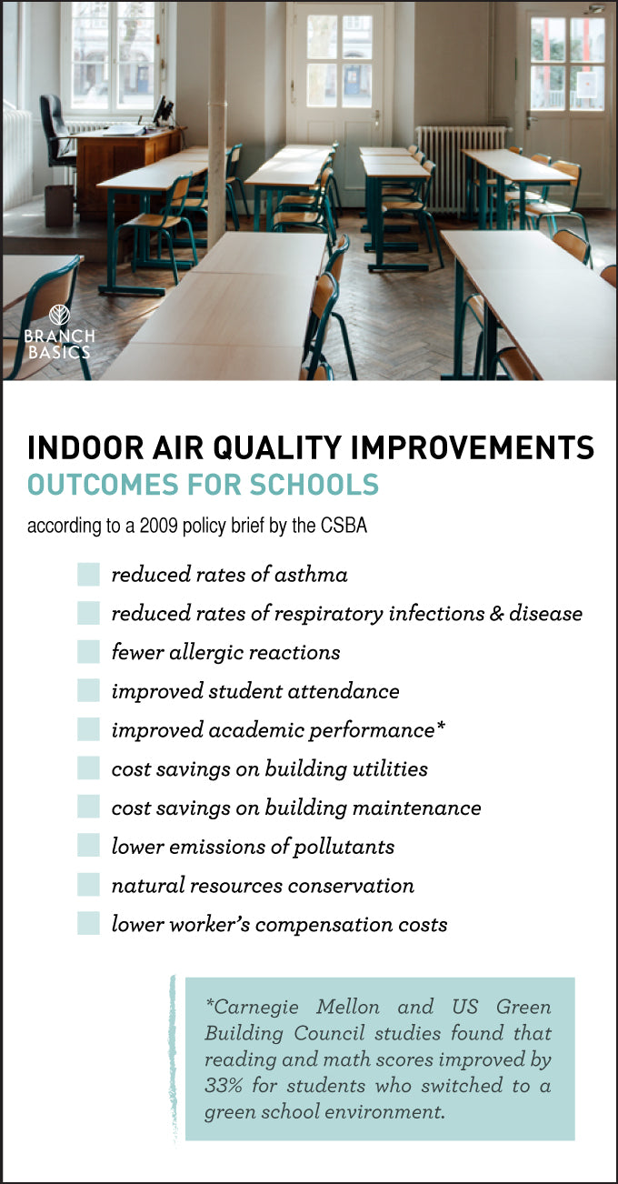 Branch Basics 2 Things Parents Can Do To Improve School Air Quality