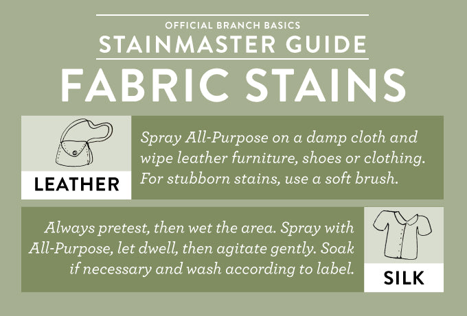 Branch Basics Stainmaster Guide