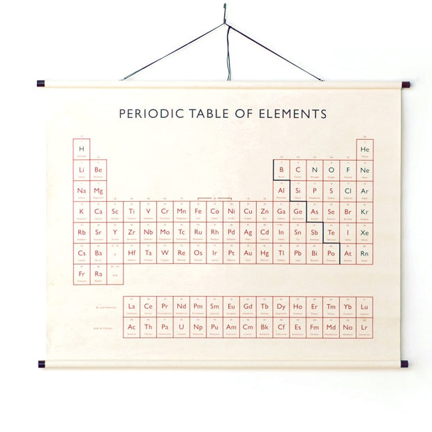Periodic Table Wall-Hanging