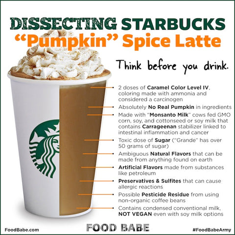 Dissection of Starbucks' Pumpkin Spice Latte