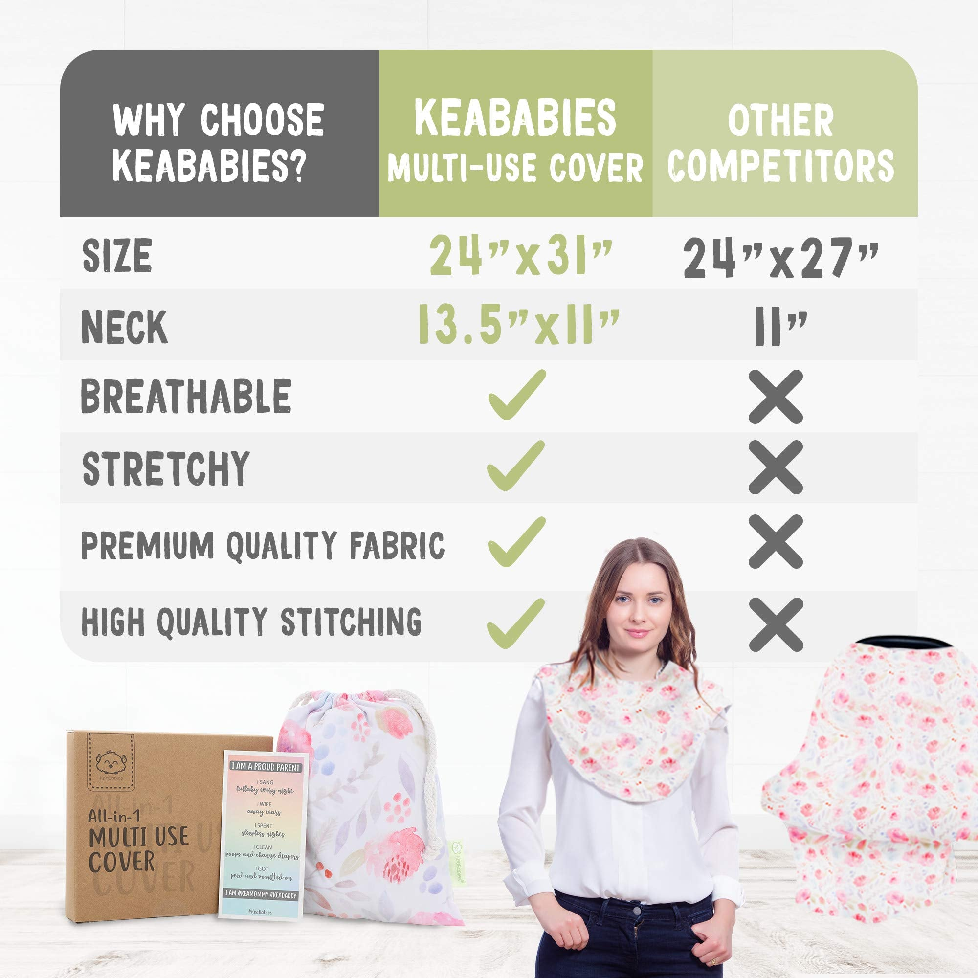 Car Seat And Baby Nursing Cover
