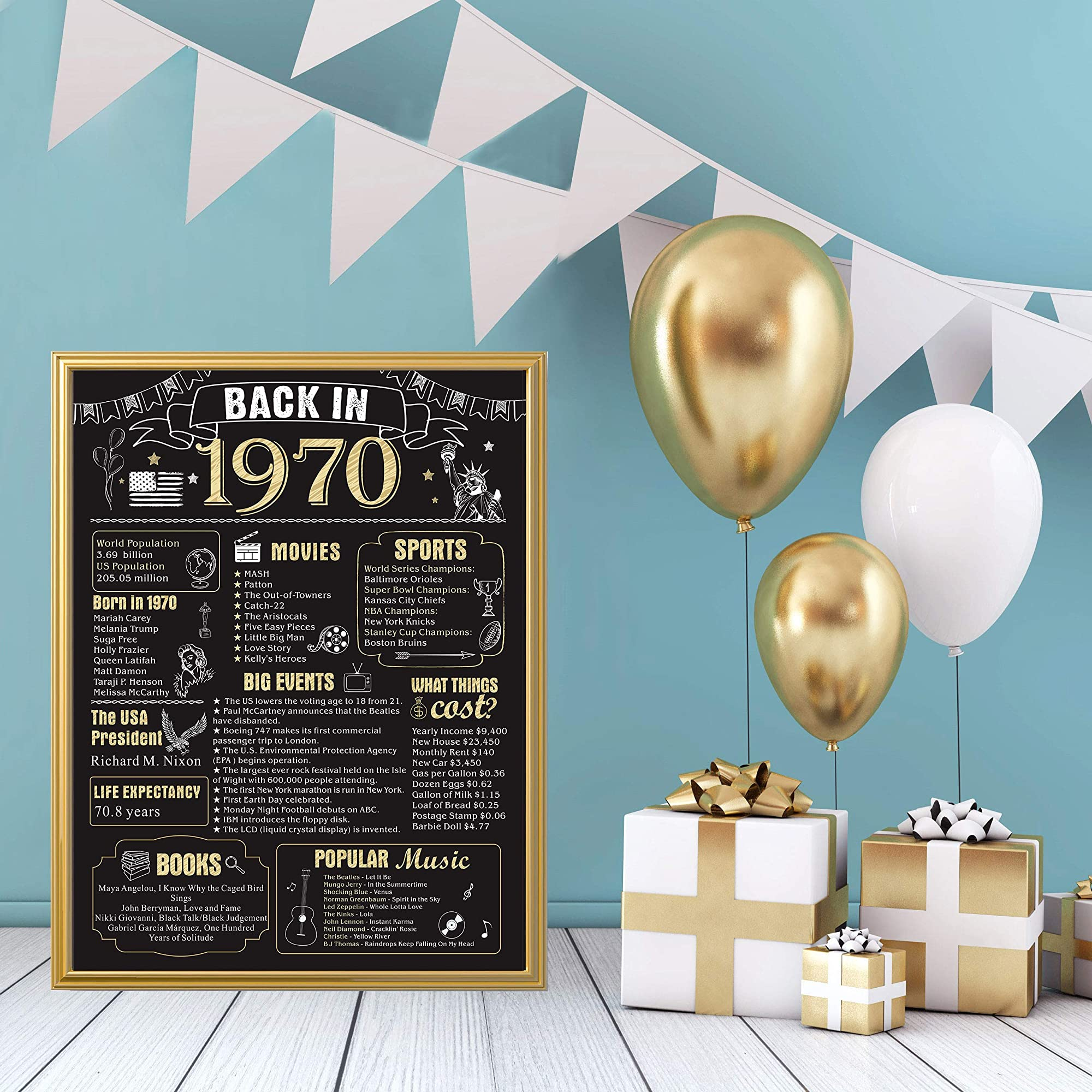 Anniversary Poster For Party Decorations