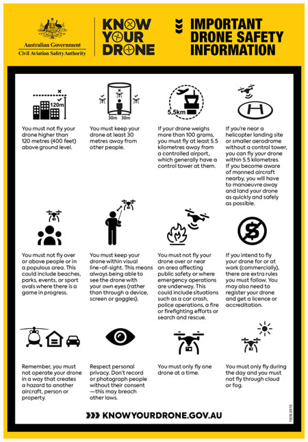 Know your drone factsheet