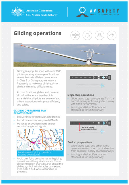 A5 Card – Gliding operations