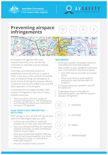A5 Card – Preventing airspace infringements