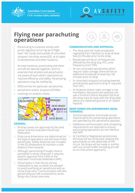 A5 Card – Flying near parachuting operations