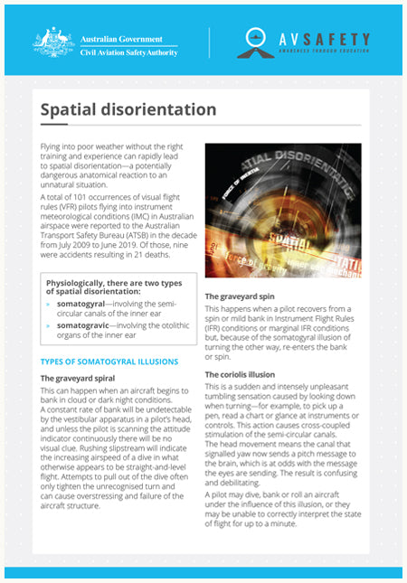 A5 Card - Spatial disorientation