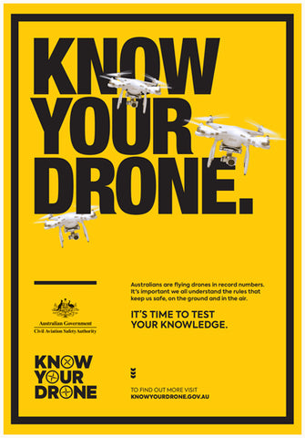 Know your drone poster - Test your knowledge