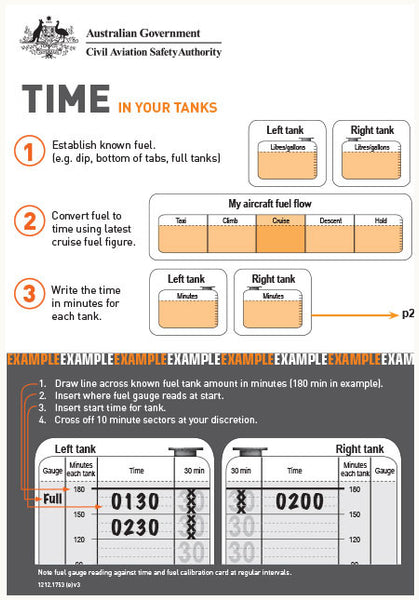 Time in your tanks card
