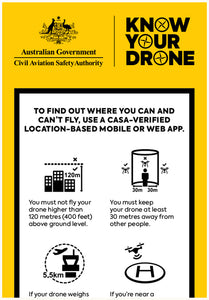 Drone manufacturers inserts