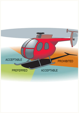 SP077 - Helicopter safety poster