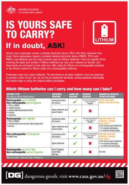 Dangerous goods lithium battery poster